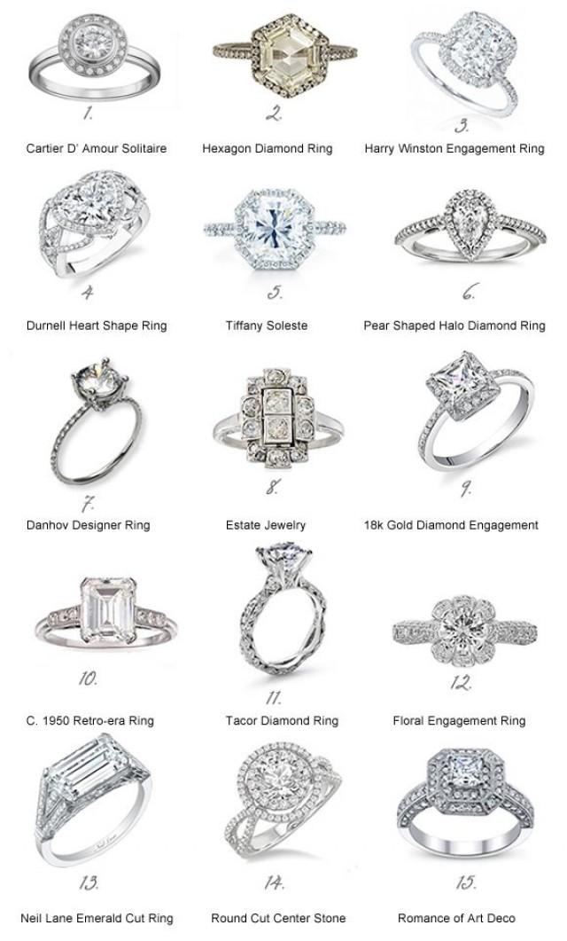 Choose The Perfect Engagement Ring For Your Bride #2039709 ...
