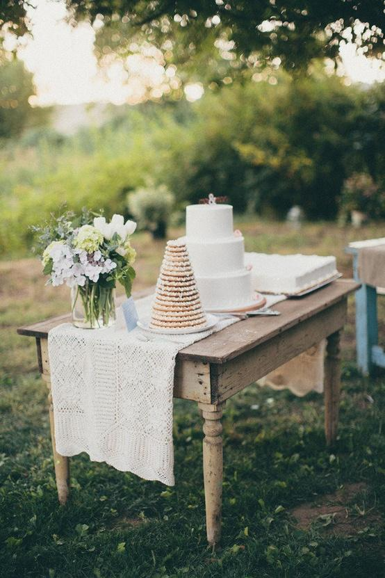 Свадьба - Десерт таблицы