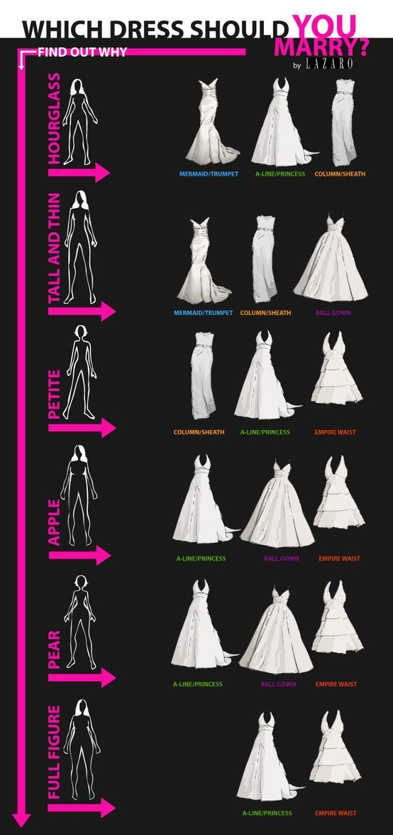 qué vestido de novia me va mejor? - foro moda nupcial - bodas.mx