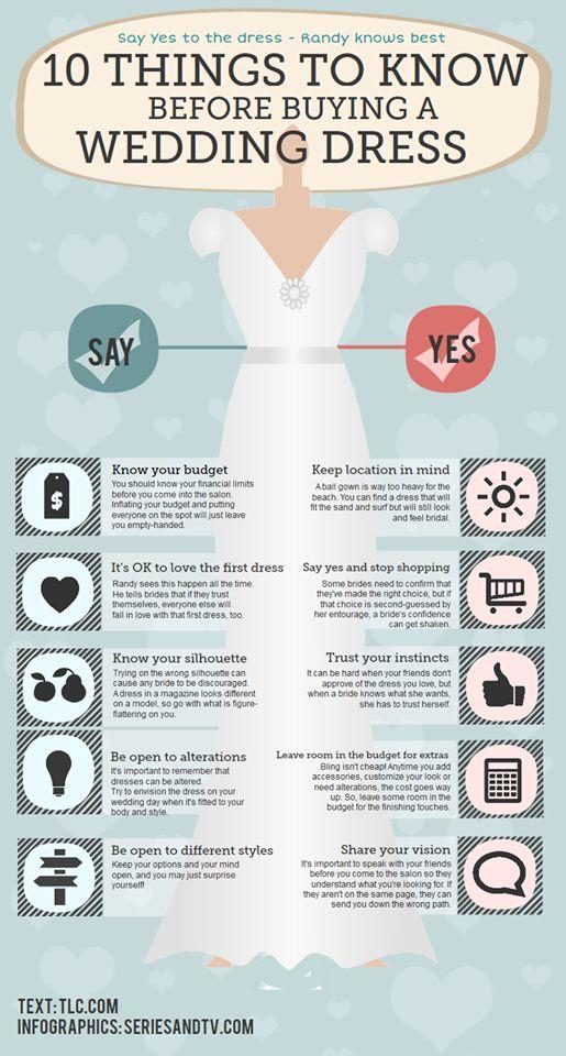 Свадьба - Полезные советы по планированию