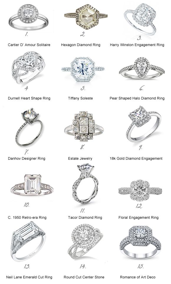 Amazing Choose The Perfect Engagement Ring For Your Bride Photo Gallery