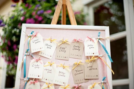 Ideas Wedding Details 894166 Weddbook