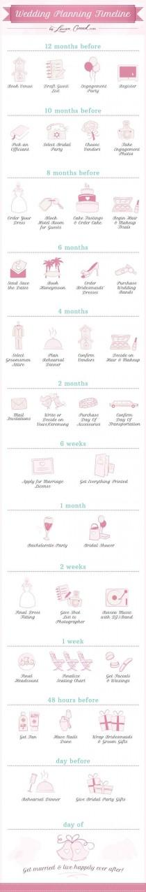 wedding photo - Wedding Bells: The Wedding Planning Timeline